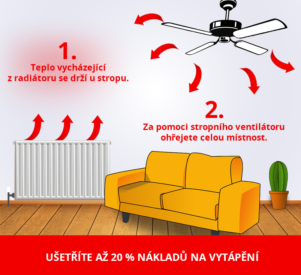 jak-setri-stropni-ventilatory