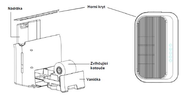 Zvlhčovač vzduchu Comedes Hildegard, pohled na zvlhčující rotory